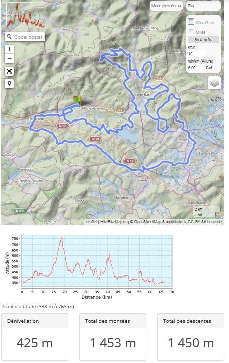 2018 - Expert - 66 km