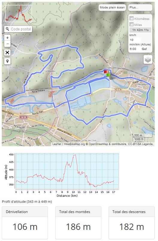 2018 - Familial - 17 km