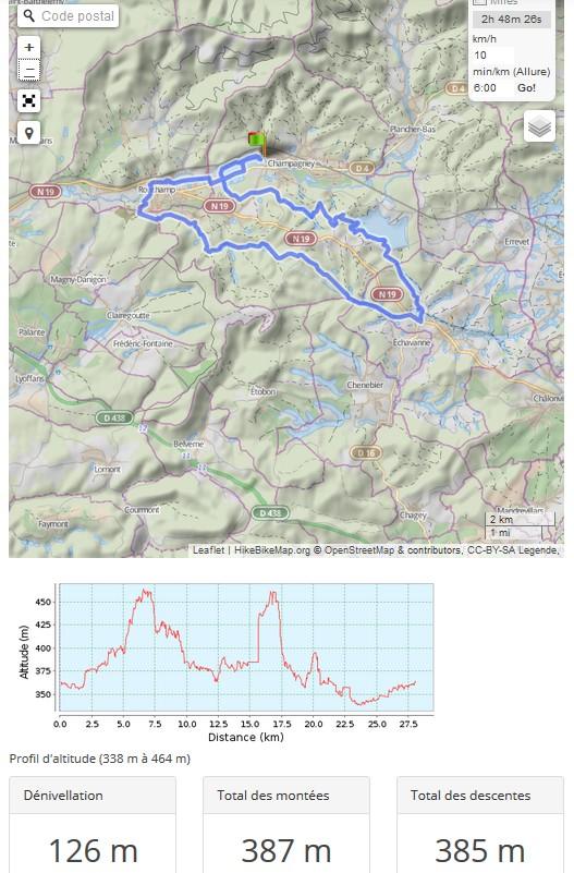 2018 - Familial confirmé - 28 km