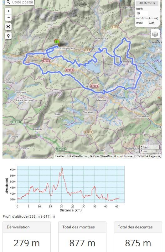 2018 - Sportif - 46 km